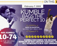 On This Day - February 7, 1999: Kumble Bags The Perfect 10 Against Pakistan